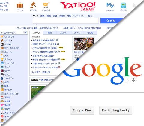 検索サービス利用者の現状